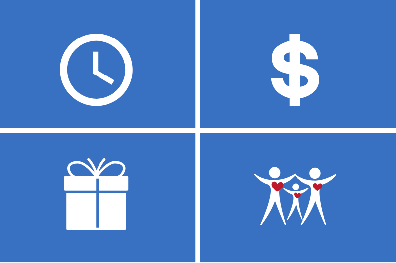 Andre + Associates, PC's Five Principles For Spending That Actually Produces Satisfaction